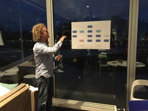 All weather agile architect in the digital world