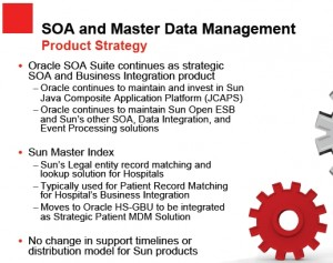 Oracle SOA Products